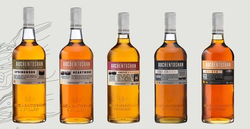 auchentoshan_travel_retail_range